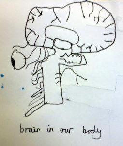 ArtsAward Brain Drawing